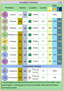 Route 32 Pokemon List